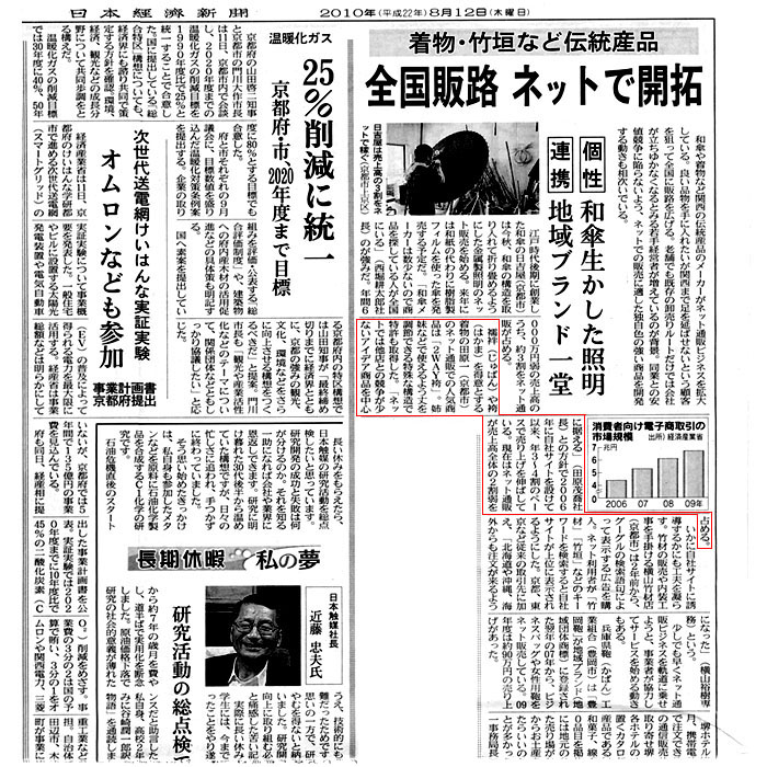 京都きもの工房 日本経済新聞に掲載される
